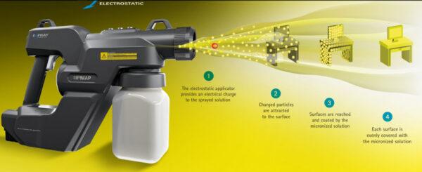 Fimap e spray electrostatic
